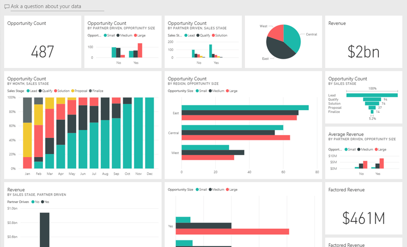 the benefits of power bi in workspace 365