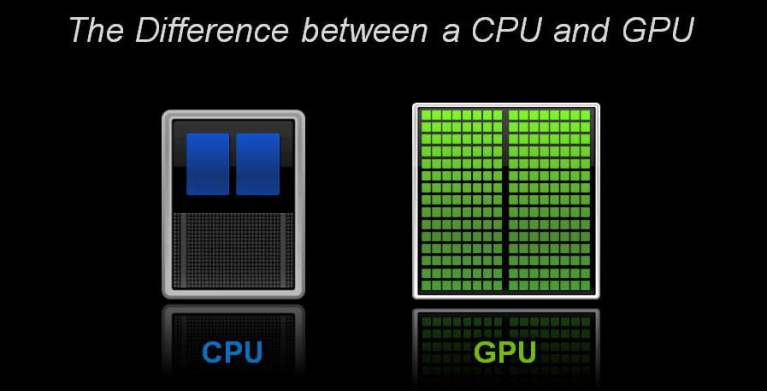 Is It Time to Invest in GPU Rendering?