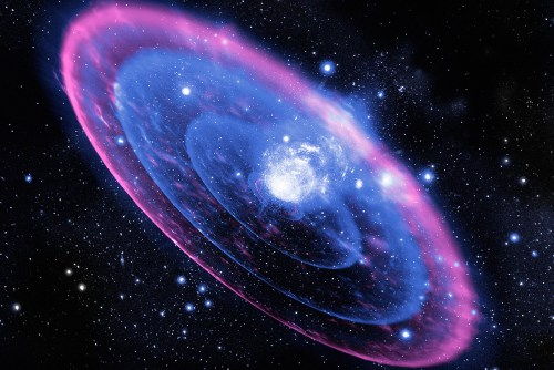 supernovae at every second