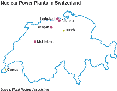Nuclear power plants in Switzerland (Nov 2016) (WNA)