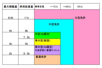 license-h27-1