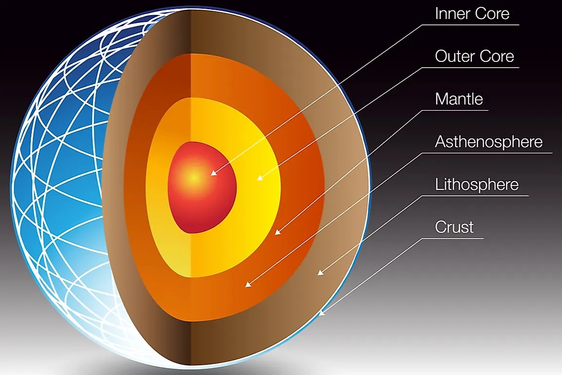 The Most Abundant Elements In The Earth S Crust