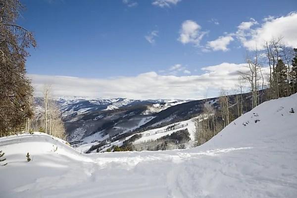 Cost Of Top Ski Resorts In North America - WorldAtlas.com