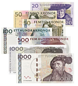 Highest Rated Currencies