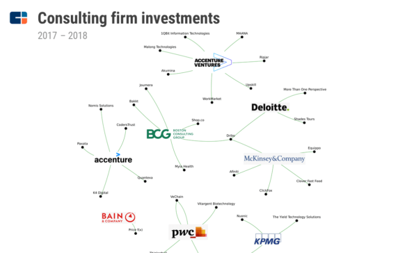 Consulting Firms Turn To Startups To Boost Growth And Prevent Disruption
