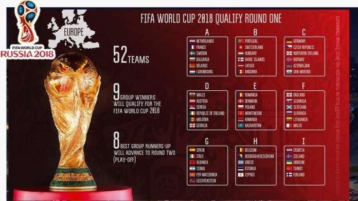 Fifa World Cup 2018 Fixtures