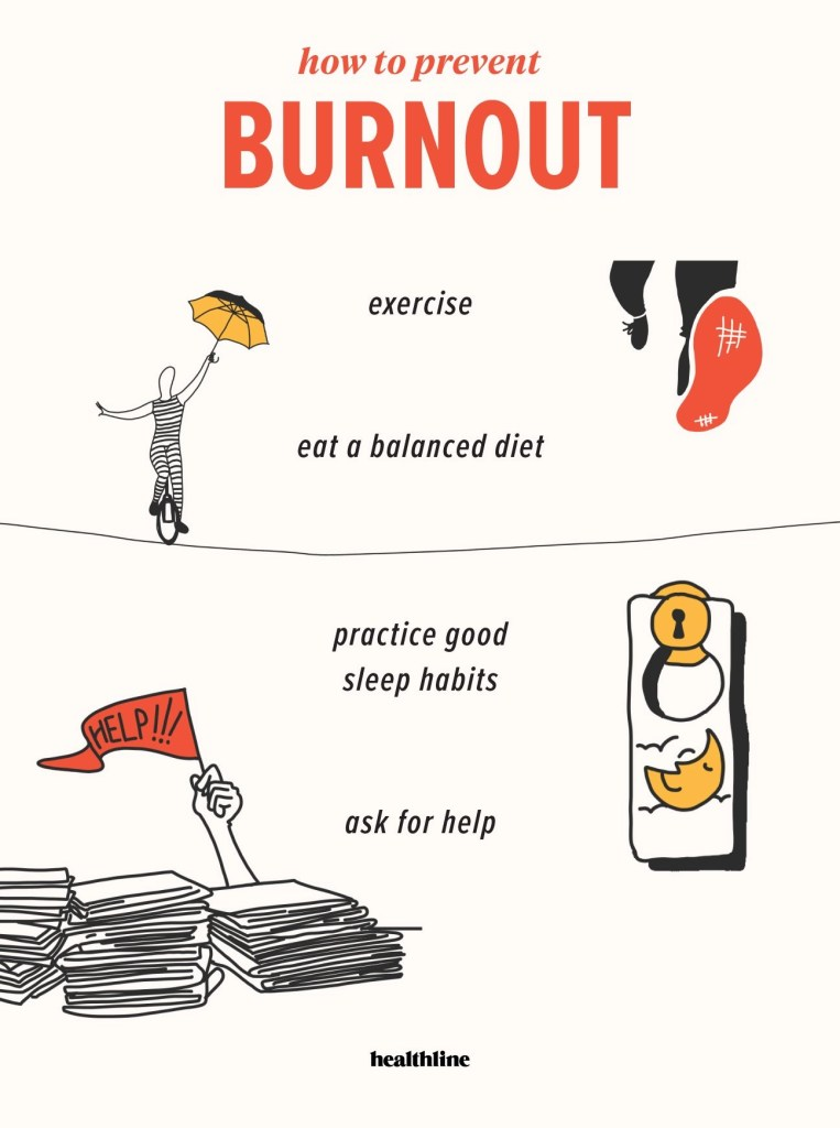 Graphic of advice for preventing burnout