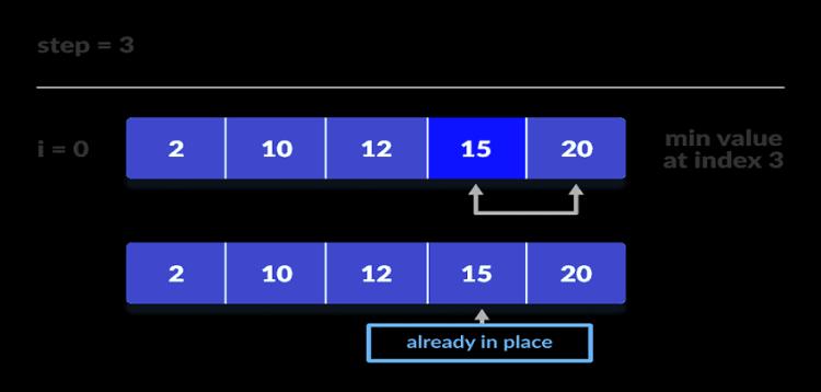 Selection-sort-3