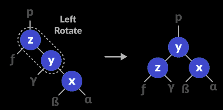 rightleft-rotate-2_0