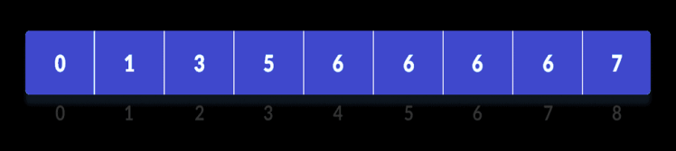 Counting-sort-3