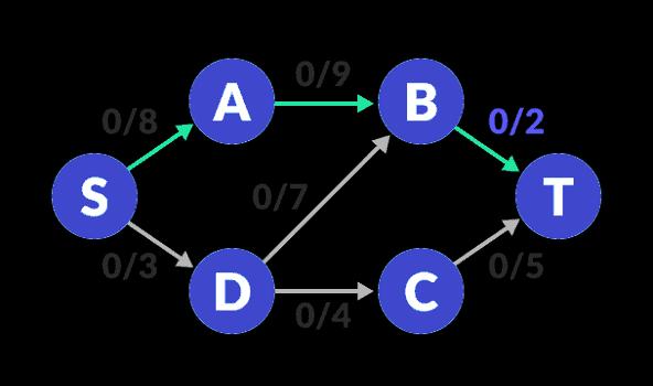 flow-network-1