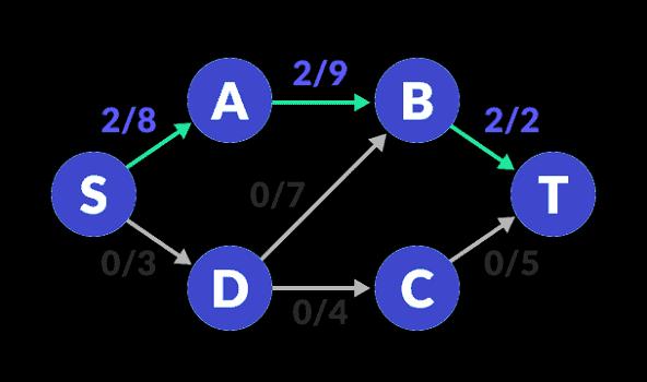 flow-network-1-update