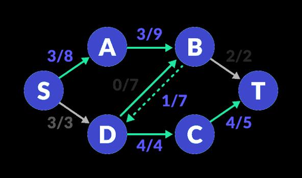 flow-network-3-update