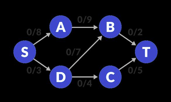 flow-network-example
