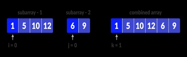 merge-sort-demo-step