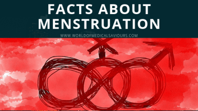 Photo of Facts about menstruation [Myths and Facts]
