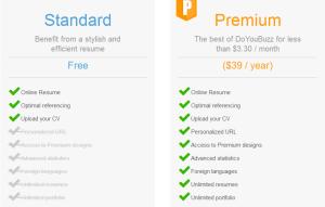 doyoubuzz-comparsion-online-resume-generator