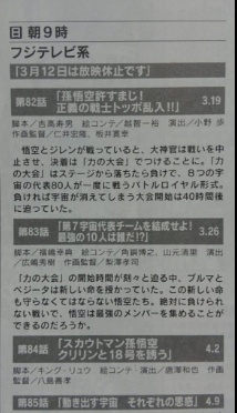 Dragon ball Super episode 82 + 83 Synopsis (mild spoilers i guess)