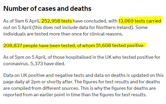 Department of health covid19 stats for 6th april