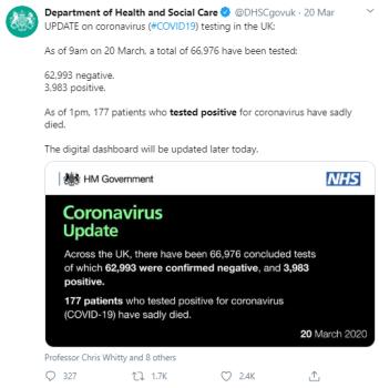 March 20 - tests coronavirus stats tweet 5th April