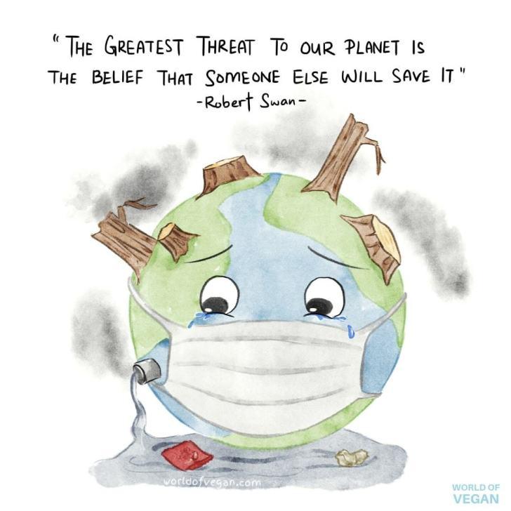 Earth Day Art | World of Vegan