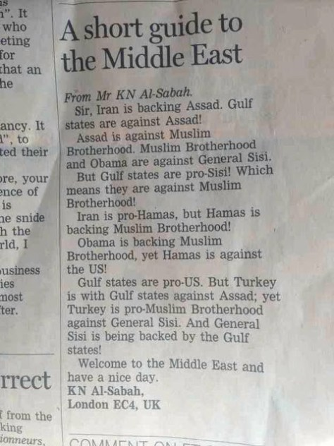 A Guide to Middle East