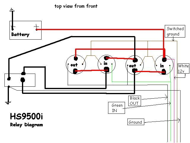 Wiring Diagram 12v Winch : Polaris winch wiring diagram wirdig readingrat