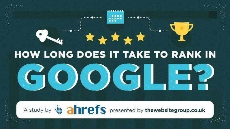 Google- How to rank