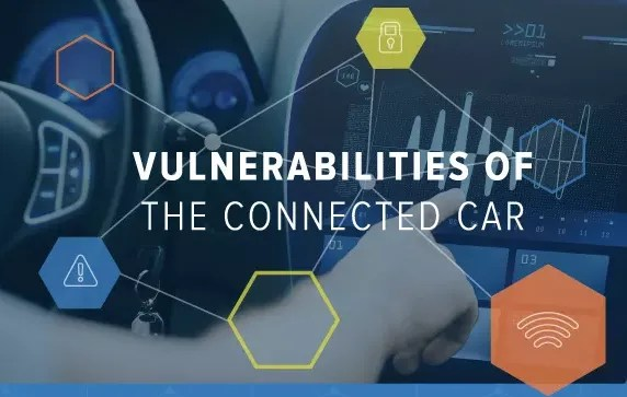 Vulnerabilities of The Connected Car