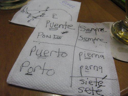 Portuguese Lessons-1