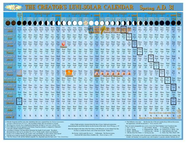 Wfuip just another wordpress site the creators luni solar calendar fandeluxe Choice Image