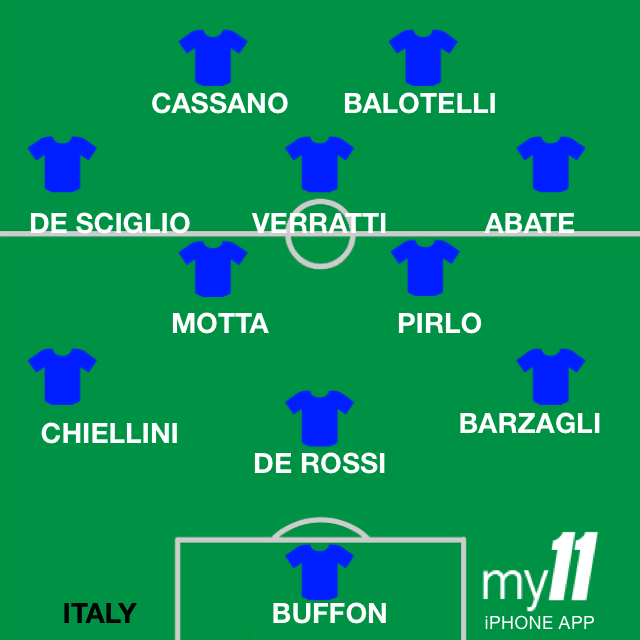 3c4cb2fe9512d There is a belief in Italy and amongst Azzurri fans that De Rossi will  start over Leonardo Bonucci as the center back in the three-man defense