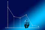 Riskiest Export Products for Severe Recession Losses