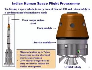 human space flight