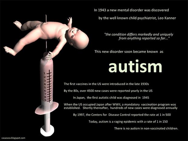 Vaccines Cause Autism Says FDA