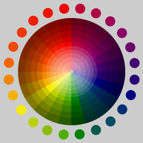 Fargehjulet (hentet fra www.worqx.com)