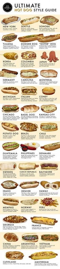 how the world eats hotdog