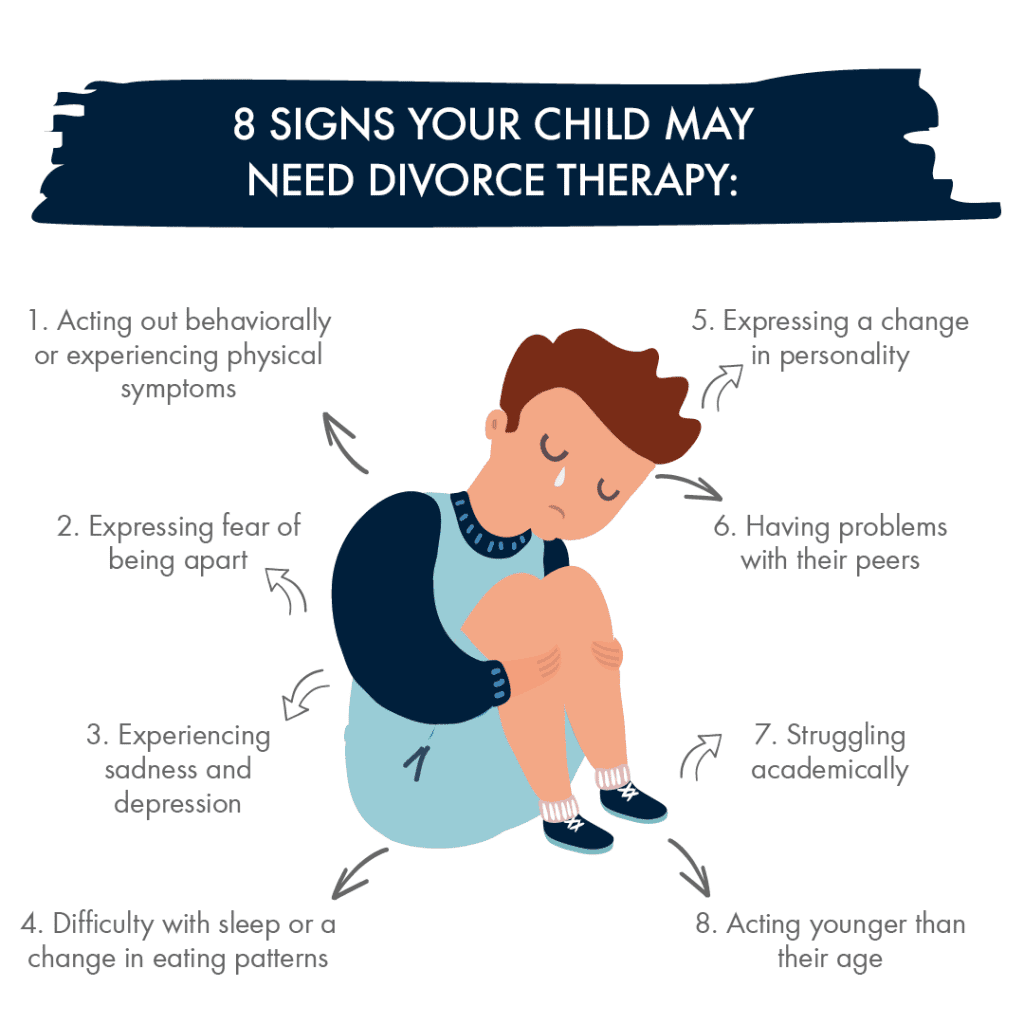 Divorce Therapy And Children Worthy