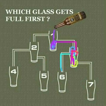 which glass gets full first answer