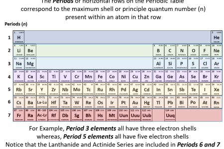 Free cover letter templates periodic table names to symbols best periodic table names to symbols best of periodic table elements with names and symbols save periodic table group names list best science symbols names urtaz Image collections