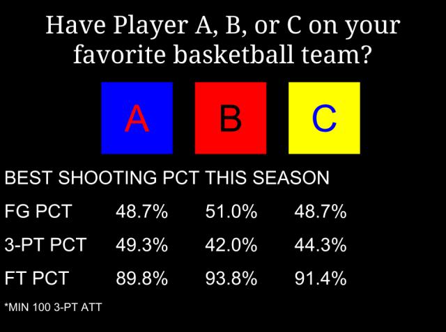 Basketball Players (1)