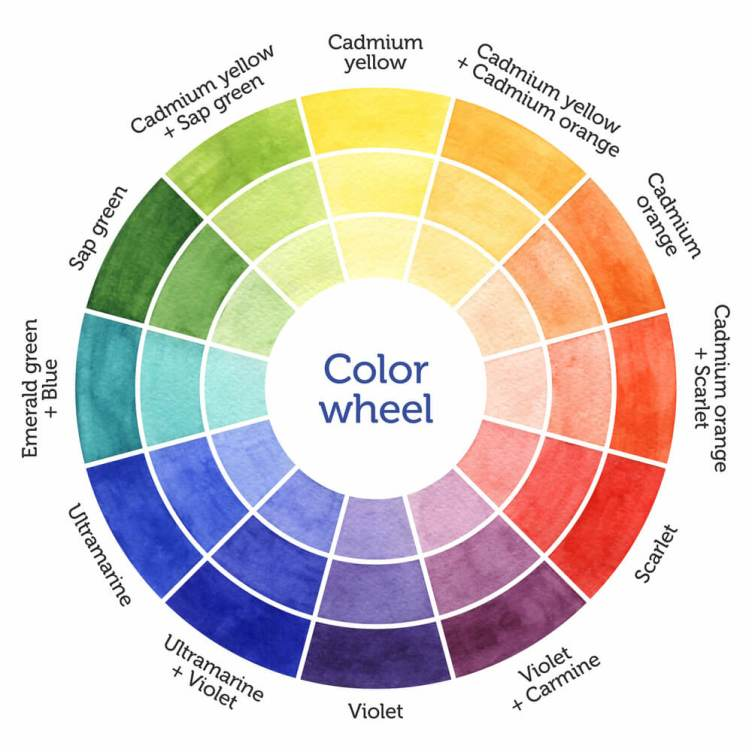 How to Choose Exterior Paint Colors for Your House   WOW 1 ...