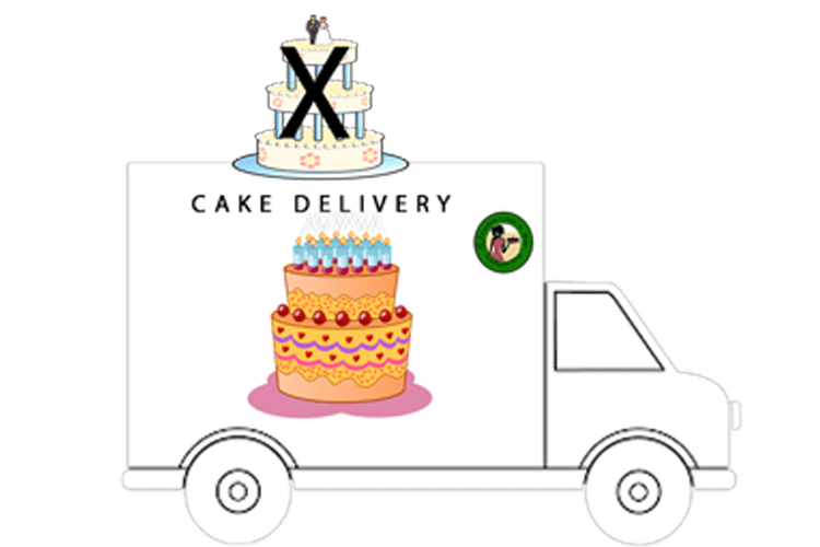 5 Secrets to Delivering Cakes Safely - Wow! Is that really edible? Custom  Cakes+ Cake Decorating Tutorials