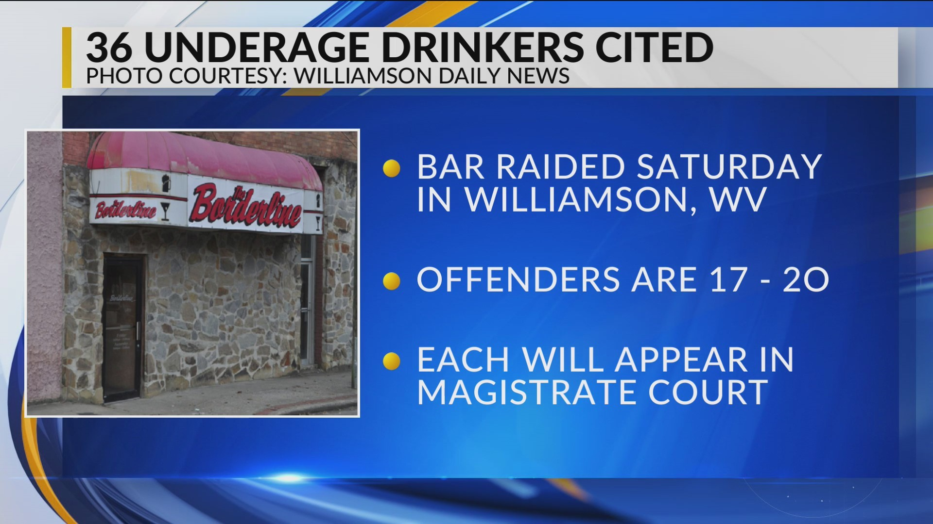 Report: Williamson bar Raided, 36 Underage Drinkers Cited