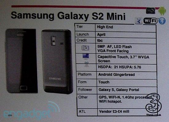SamsunG Galaxy X 2 Mini