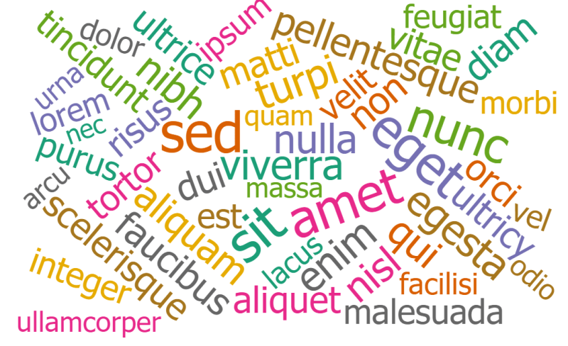 interactive word cloud generator