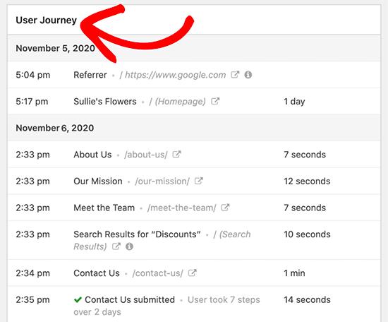 User journey report