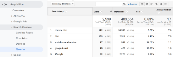 search queries in analytics