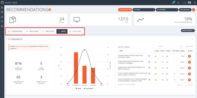 Atomic Reach marketing automation tool