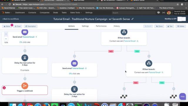 Seventh Sense marketing automation tool